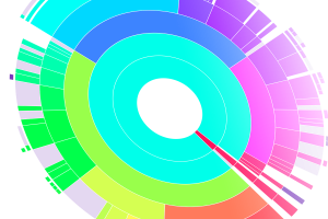 DaisyDisk screenshot