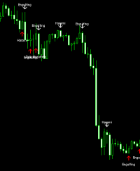 Forex indicator predictor v21 serial