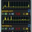 Ping Monitor 7.9 full screenshot