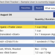 Perfect Diet Tracker for Mac OS X
