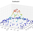 CurveExpert Professional for Mac OS X